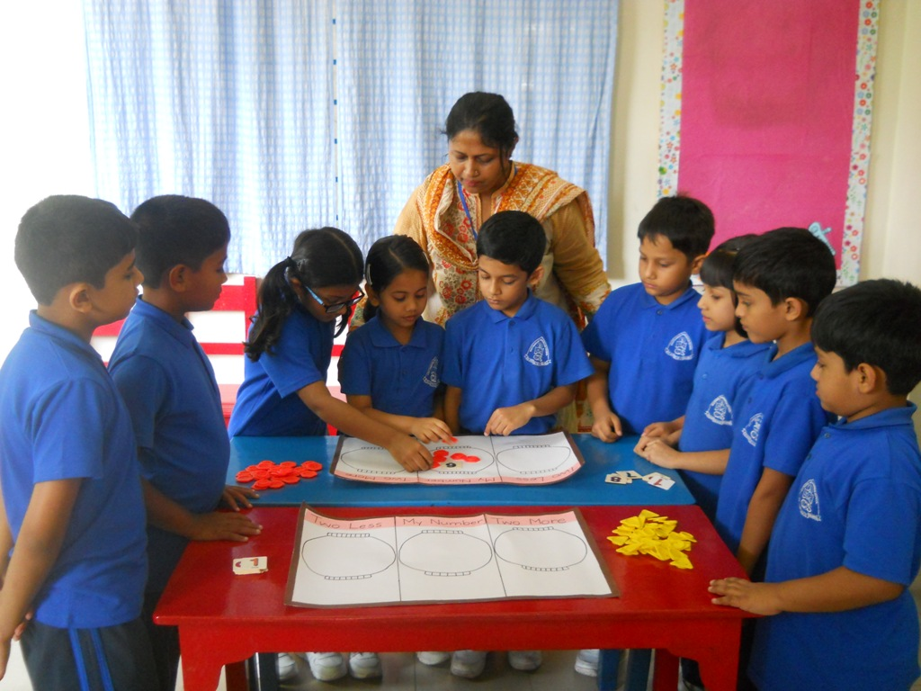 Math practical on More/ Less number of Class-1